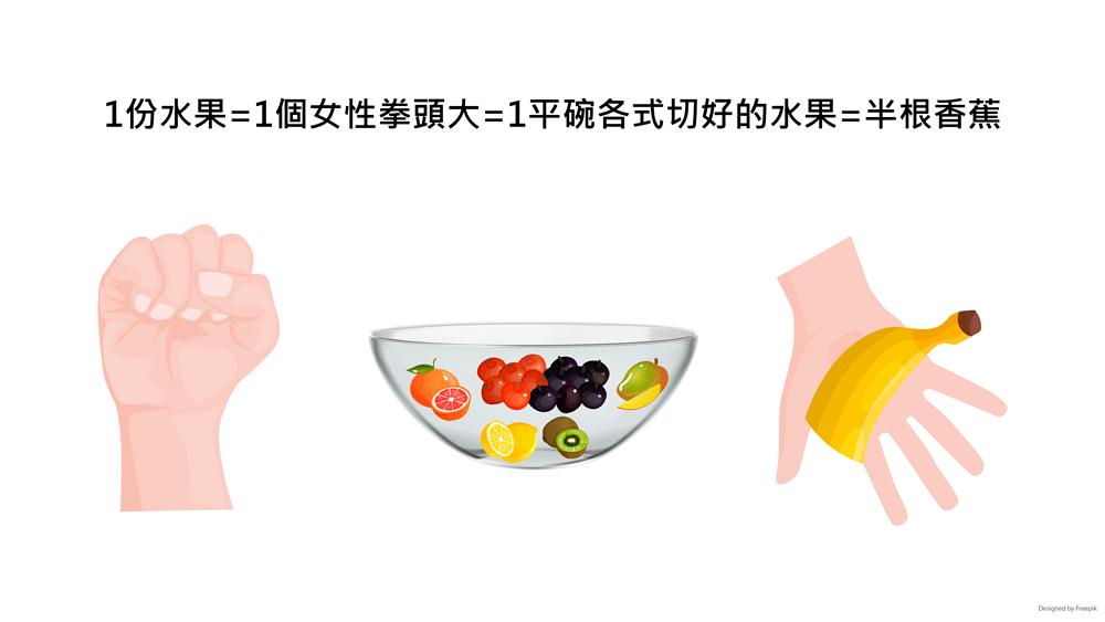 依照衛生福利部建議每日水果2-4份